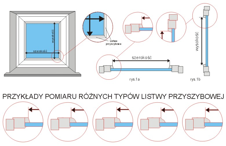 Fotorolety deKEA - pomiar okna